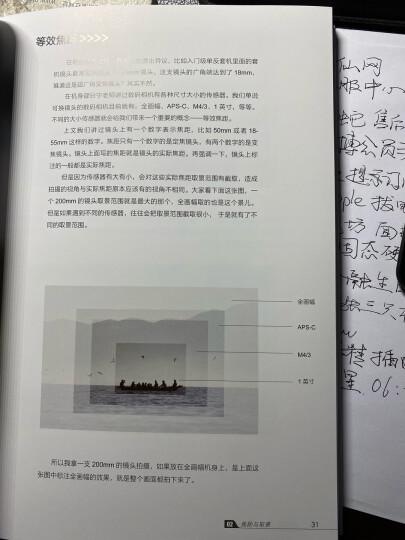 摄影笔记  晒单图