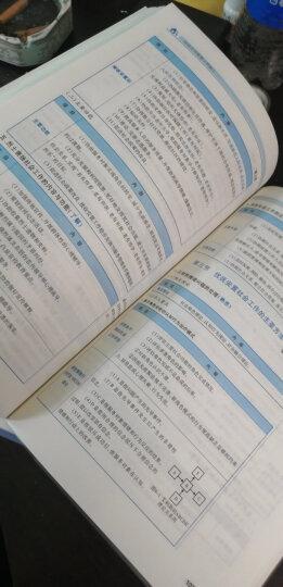 包邮2020全国社会工作者 中级(社工师)法规与政策+工作实务+综合能力教材真题押题试卷9本 晒单图