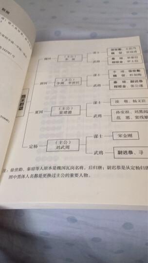 隋唐英雄演义(青少年版) 晒单图