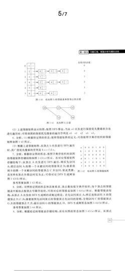 数据结构与算法习题解析与实验指导 晒单图