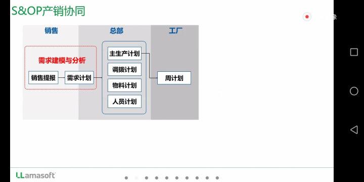 采购与供应管理丛书 :供应链风险管理 晒单图