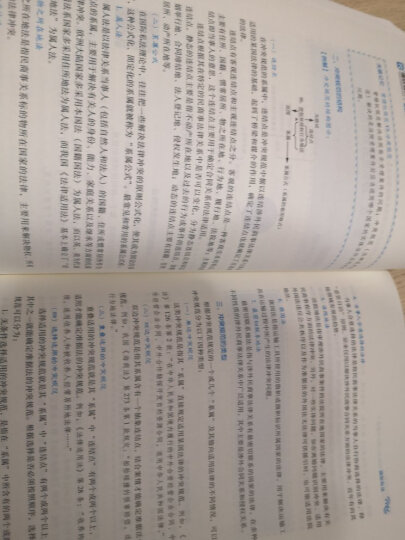 当天发出 瑞达法考2020杨帆讲三国之精讲+真金题共2册2020法考司法考试教材法律职业资格考试用书 晒单图