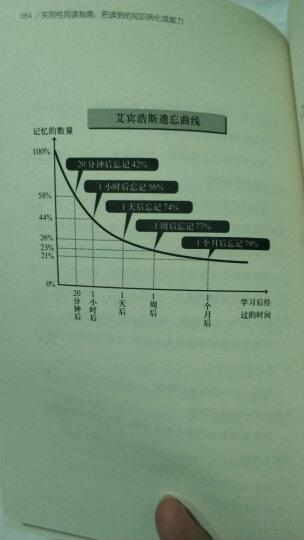 抗压力:逆境重生法则 晒单图
