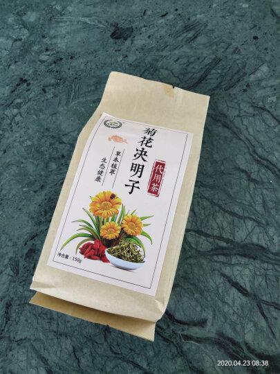 金萃农园 红豆薏米茶 蒲公英芡实茶 冬瓜荷叶茶 组合型花草茶 100克/盒 共20茶包 晒单图