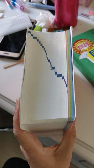 古代汉语词典(第2版) 文言文学习必备工具书可搭现代汉语词典牛津高阶英汉双解词典 晒单图