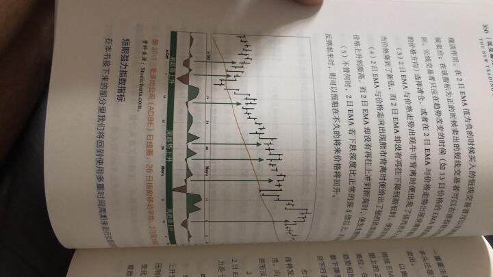证券混沌操作法 适用于股票、期货及外汇交易的低风险获利指南(原书第2版) 晒单图