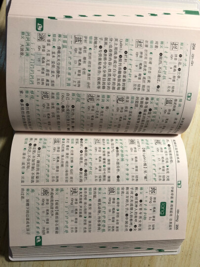 商务馆小学生同义词近义词反义词组词造句词典 晒单图
