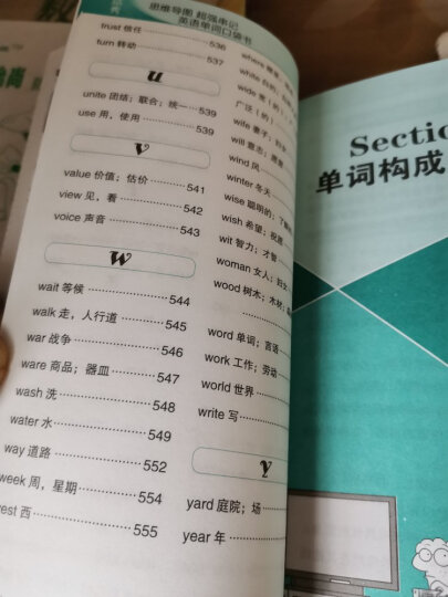 昂秀外语 365天英语口语大全:日常+交际+旅游(套装共3本、扫码赠音频) 晒单图