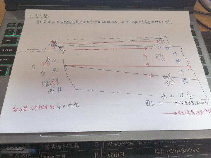 请停止无效努力:如何用正确的方法快速进阶 晒单图