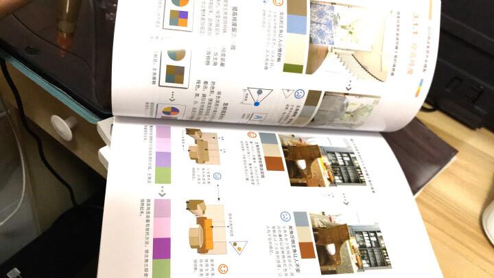 设计师谈家居色彩搭配 晒单图
