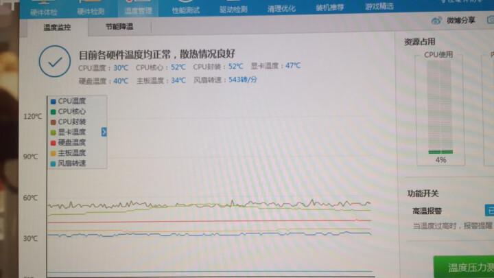 酷冷至尊(CoolerMaster)海魔120 CPU水冷散热器(多平台/一体水冷/静音/LED蓝光风扇/高效水冷泵) 晒单图