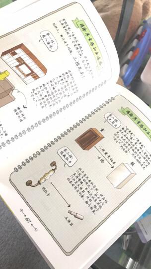 小家,越住越大 房子不必大,住好才是家 晒单图