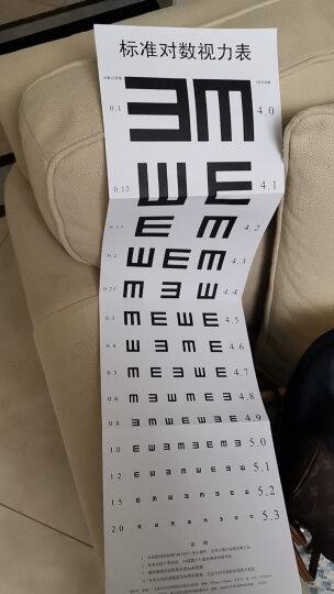 标准对数视力表(套装共4张)  晒单图