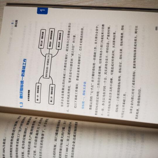 进化式运营:从互联网菜鸟到绝顶高手(博文视点出品) 晒单图