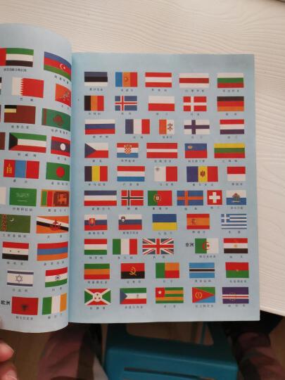 世界地图集+中国地图集(套装全2册) 晒单图