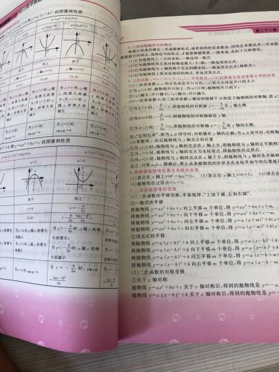 培优辅导——中考数学系统总复习 晒单图