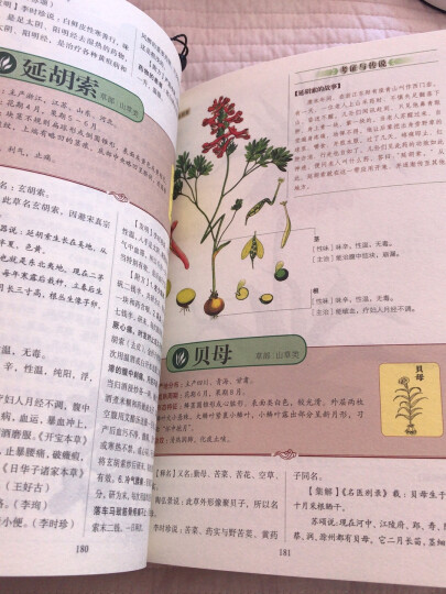 千金方(精版) 晒单图