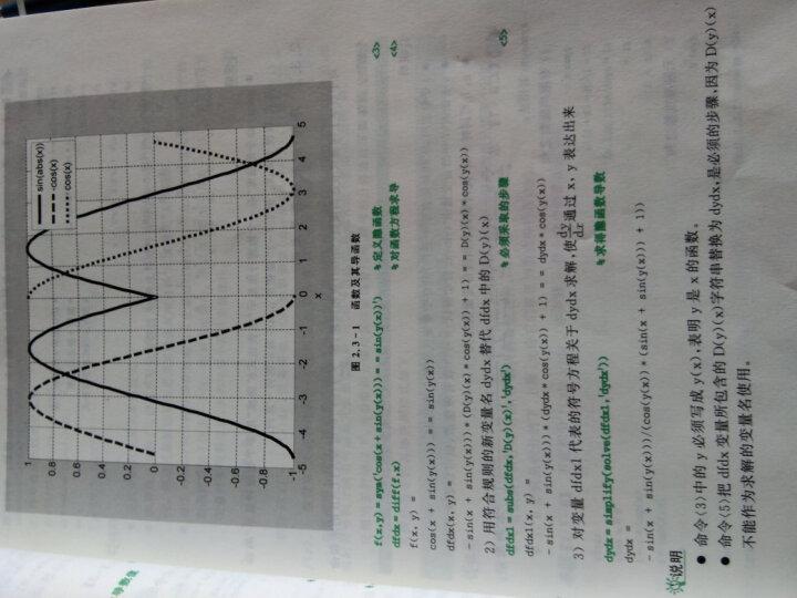 MATLAB教程 晒单图