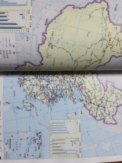 中国知识地图(大字版 防水 耐折 撕不烂地图)1.2米*0.76米 晒单图
