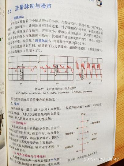 液压系统Amesim计算机仿真进阶教程 晒单图