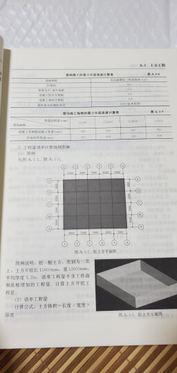 房屋建筑与装饰工程工程量计算规范图解 晒单图