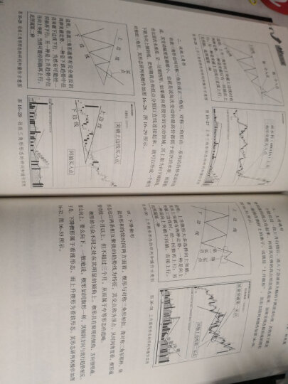 炒家33篇(最新修订版) 晒单图