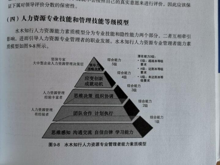 薪酬设计与绩效考核全案(修订版) 晒单图