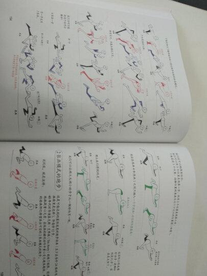 原动画基础教程 晒单图