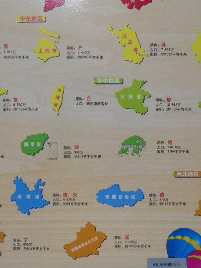 中国地图·世界地图(套装全2册组合 新版修订) 晒单图