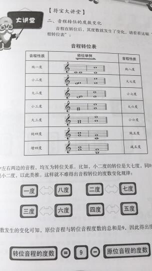音之源丛书:乐理考级教程:4级(附CD-ROM光盘2张) 晒单图