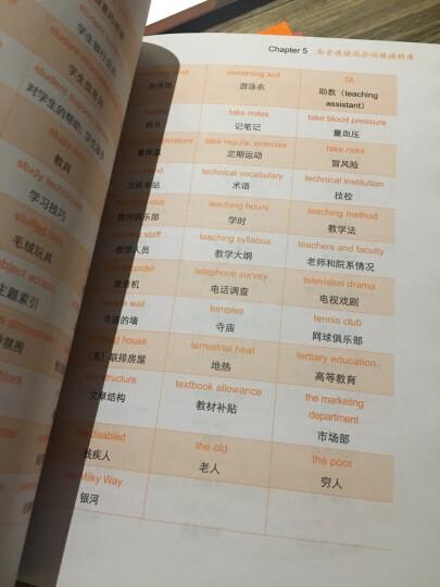 雅思王听力真题语料库(机考笔试综合版) 晒单图