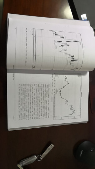 丁圣元译 期货市场技术分析 日本蜡烛图技术 投资正途 逆向思考的艺术 共4本 地震出版社 晒单图