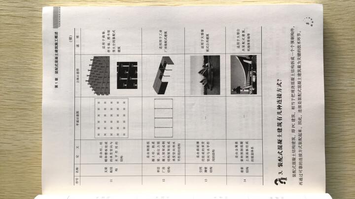 装配式混凝土建筑 施工安装200问 晒单图