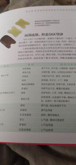 经络穴位按摩大图册(汉竹 南京) 晒单图