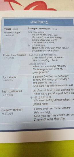 中学英语语法新视野(3) 晒单图