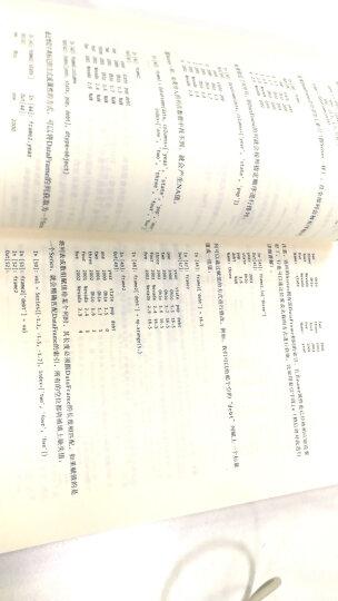 利用Python进行数据分析(原书第2版)  晒单图
