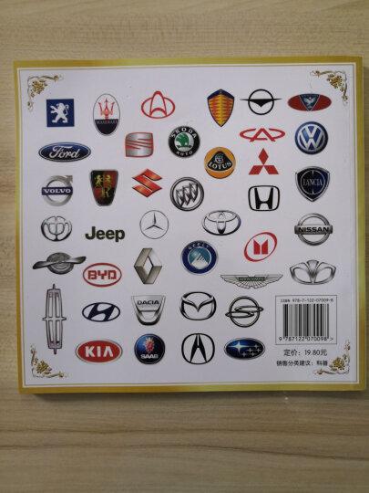 名车标志和识别 晒单图