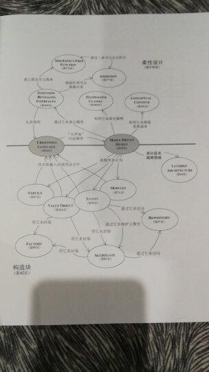 领域驱动设计 软件核心复杂性应对之道 修订版 晒单图