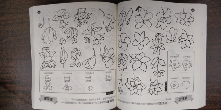 【满128减100】儿童简笔画5000例 全套2册   宝宝学画画绘画册美术书入门 晒单图
