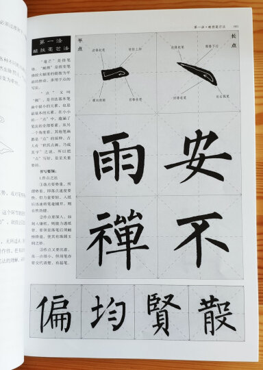 书法入门十八法:欧阳询九成宫醴泉铭 晒单图