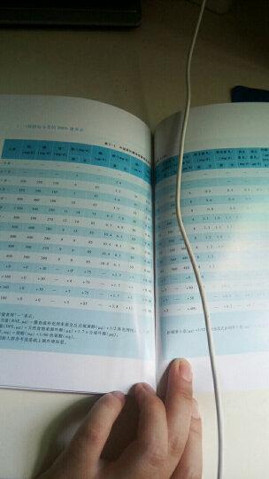 中国居民膳食营养素参考摄入量速查手册(2013版)  晒单图