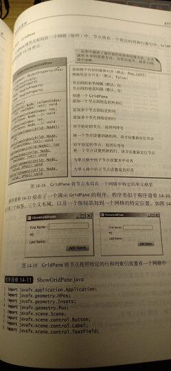 Java语言程序设计(原书第10版)(套装共2册) 晒单图