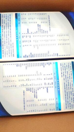 君乐宝(JUNLEBAO)乐纯幼儿配方奶粉3段(12-36个月幼儿适用)四联包400g*4 晒单图