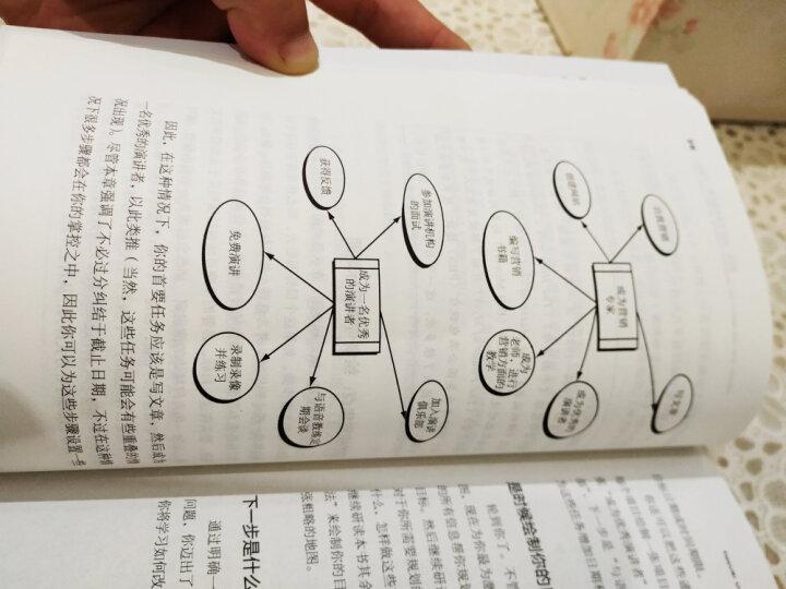 专注力:化繁为简的惊人力量(原书第2版) 晒单图