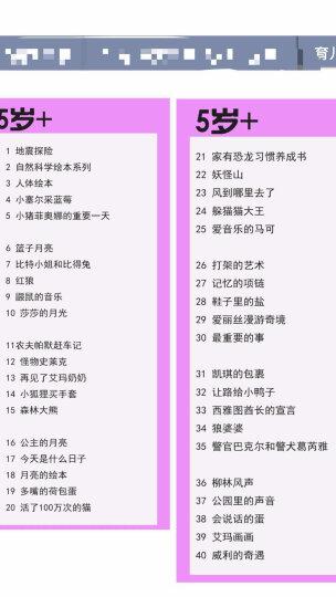 中国世界地理地图 政区版(单张图 16开) 晒单图