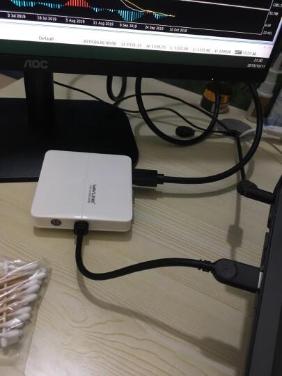 睿因(Wavlink) WL-UG17V2 外置显卡USB转VGA扩屏器 多屏显卡6屏办公炒股扩屏器电脑扩展显卡 晒单图