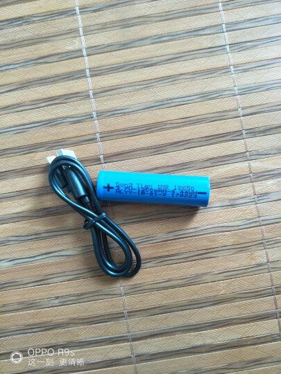 蒙奇奇 USB小风扇迷你可充电手持便携式夹子静音桌面办公室宿舍床头学生家用台式小型电风扇 台式架子款【清凉绿】 晒单图