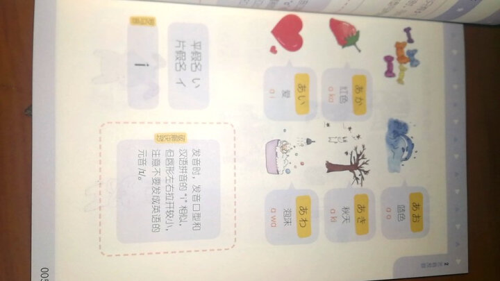 旅游日语口语入门:日本旅游口语书 晒单图
