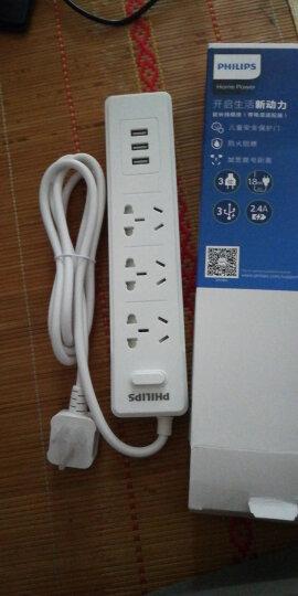 飞利浦(PHILIPS)新国标USB智能插座 3USB接口+3孔位 2.4A快充1.8米 插排/插线板/排插/接线板/拖线板 晒单图