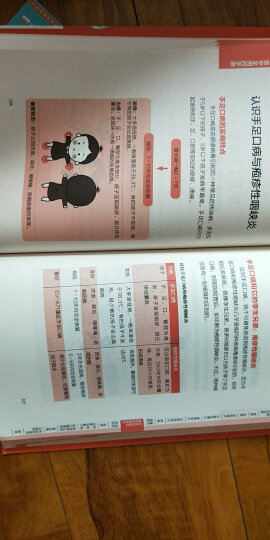冀连梅谈:中国人应该这样用药(图解母婴版) 晒单图